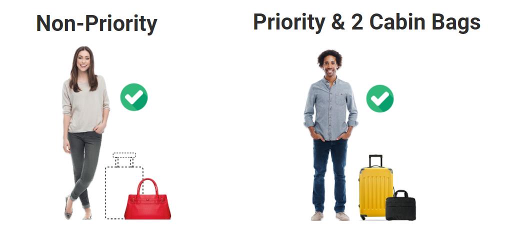 Kostprijs 2 Stuks Handbagage In De Cabine Bij Ryanair